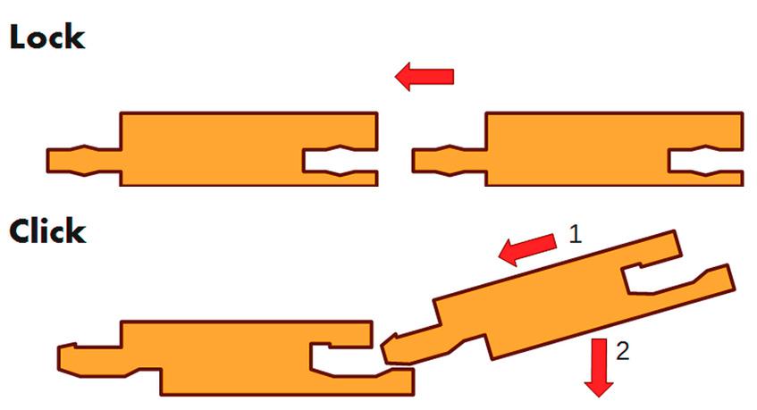 тип используемого замка ламината
