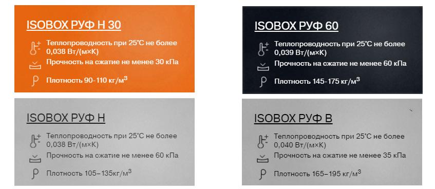 Изобокс РУФ